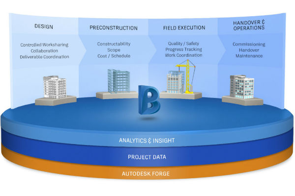 integrare dati bim cloud image