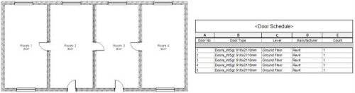 Come aggiungere il campo a/da stanza ad un abaco porte in Revit