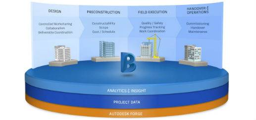 integrare-dati-bim-cloud-cover