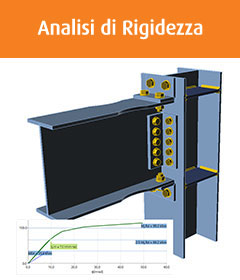 analisi rigidezza menu