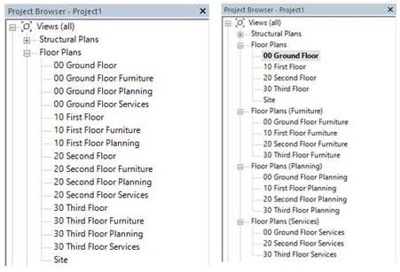 Come organizzare il Project Browser senza utilizzare il Browser Organization